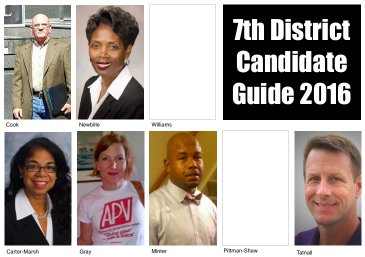 A guide to the 7th District Candidates